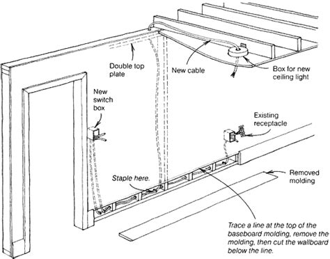 Running Cables Through Existing Walls Fine Homebuilding