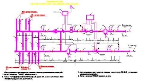 Ориентировочная стоимость узла учета тепловой энергии и комплекса работ связанных с его установкой