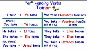 Ar Chart In Spanish Spanish Verb Conjugation In The Present Tense