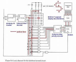 F  Circuit Analysis