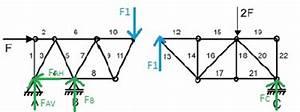 Fachwerk Berechnen : mechanik mechanik wie fachwerk und gelenk berechnen nanolounge ~ Themetempest.com Abrechnung