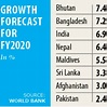 Bangladesh 2nd highest GDP growth rate country in South ...