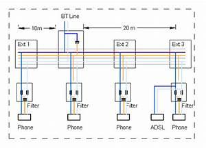 Bt Home Wiring Diagram