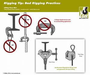 Lifting Gear Hire On Twitter   U0026quot Rigging Tip  Bad Rigging