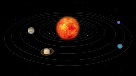 Animated Solar System Wallpaper - solar system planets 4k animation motion background