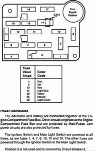 2005 Mercury Sable Fuse Box Diagram