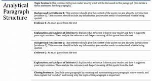 the great gatsby essay american dream international business homework help louisiana purchase essay conclusion