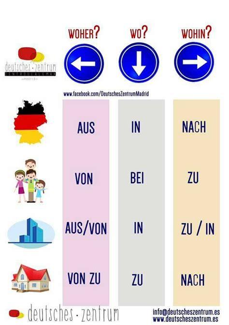 Die Besten 25+ Deutsch Lernen Ideen Auf Pinterest