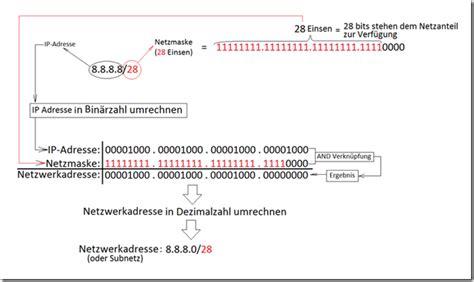 subnetzmaske berechnen ipv subnetting berechnen schritt