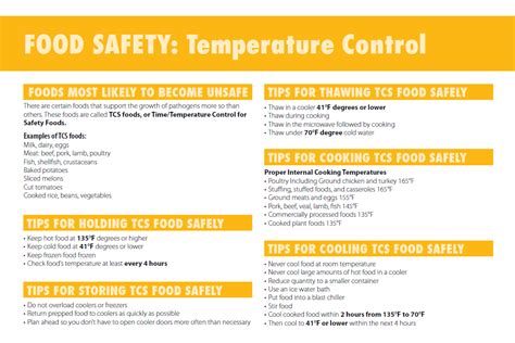 FOOD SAFETY: Temperature Control - The Hubert Company Blog