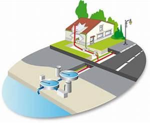 Evacuation Eaux Usees Maison Individuelle : assainissement canalisations bouch es vacuation sur ~ Dailycaller-alerts.com Idées de Décoration