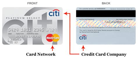 Check spelling or type a new query. List of Credit Card Companies & Networks: Differences, Contact Info & More