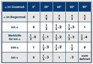 Sinusfunktion B Berechnen : wie berechnet man den sin cos tan ohne taschenrechner schule mathe mathematik ~ Themetempest.com Abrechnung