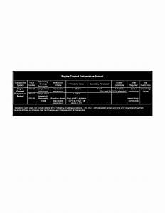 Land Rover Workshop Manuals  U0026gt  Freelander  Ln  V6