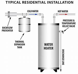 Hot Water Heater Leaking  Repair  Replacement Options