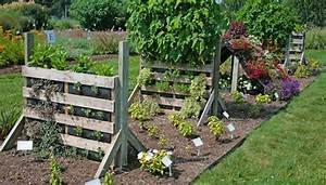 Ideas for Pallet Garden Pallet Ideas: Recycled