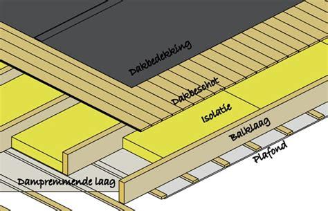 toiture chaude avantages methode de travail