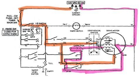 forum view topic whirlpool washing machine motor