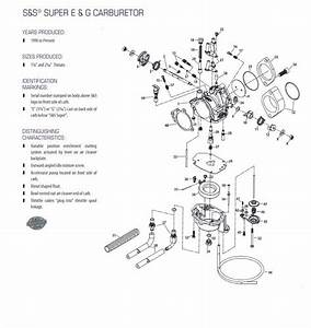S U0026s Super E Carb Diagram