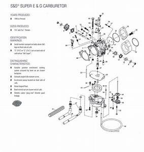 S S Super E Carb Parts Diagram  U2022 Downloaddescargar Com
