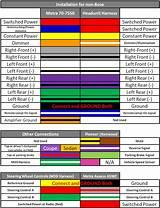 General Motors Radio Wire Harness Color Diagram