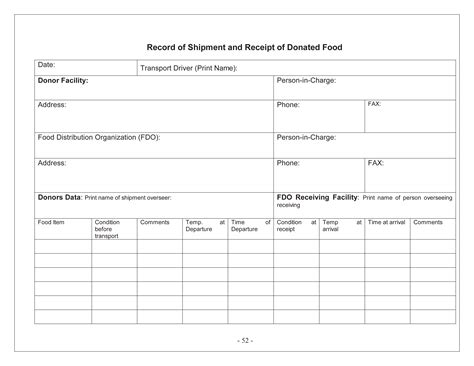 payment form template food donation guidance recyclingworks massachusetts