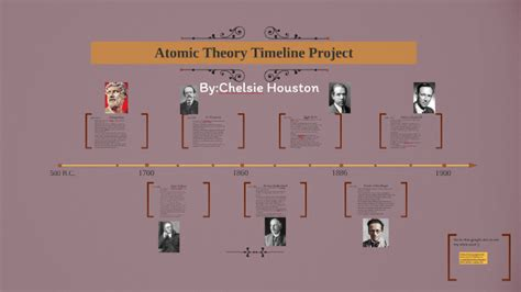 Atomic Theory Timeline Project By Chelsie Houston