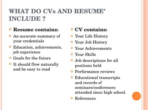 what should be included in a resumes what should a resume include 17 my curriculum vitae