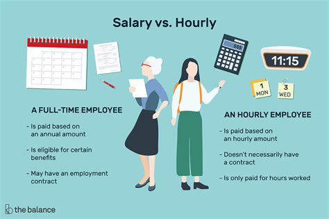 salaried  hourly employees    difference