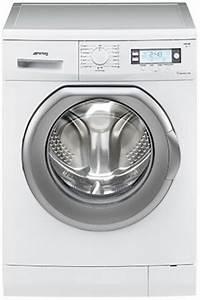 Waschmaschine Sieb Reinigen : waschmaschine flusensieb reinigen inspirierendes design f r wohnm bel ~ Eleganceandgraceweddings.com Haus und Dekorationen