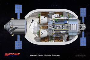Bigelow Aerospace's Inflatable Space Station Idea (Photos ...