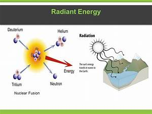 Exploring Solar Energy - ppt video online download
