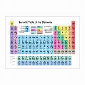 Periodic Table ...