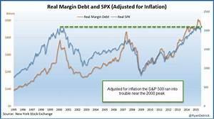 Margin Debt Concerns  Here U0026 39 S What Investors Need To Know