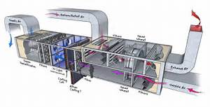 Air Handling Unit  U2013 Pharmagrid Technical Services Pvt  Ltd