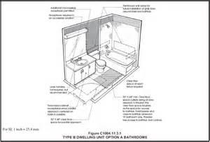 Residential ADA Bathroom Dimensions
