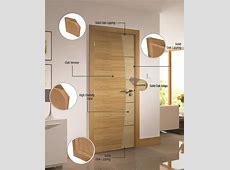 Oak Door Lipping Example