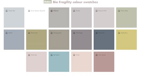 list of paint colour dulux dulux colour forecast bio fragility interiors color