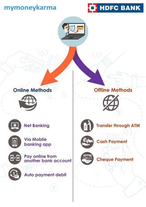 How to check hdfc credit card status? Learn everything about HDFC credit card bill payment in a few simple steps. #mymoneykarma # ...