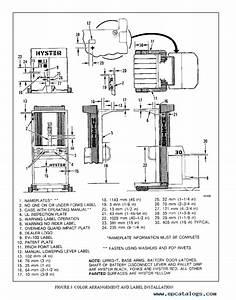 2 B174 R30es Motor Narrow Aisle Trucks Pdf