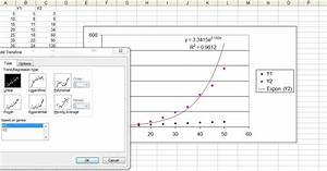 Dot Plot In Excel Advanced Graphs Using Excel Fitting Curve In Excel
