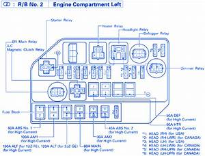 Lexus Sc400 1993 Fuse Box  Block Circuit Breaker Diagram