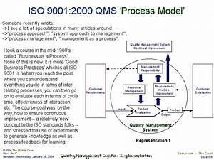 Iso 9001 Qms  U2018process Model U2019