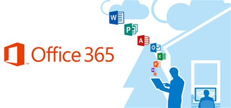 Office 365 What Content Belongs Where?  Solutions Blog