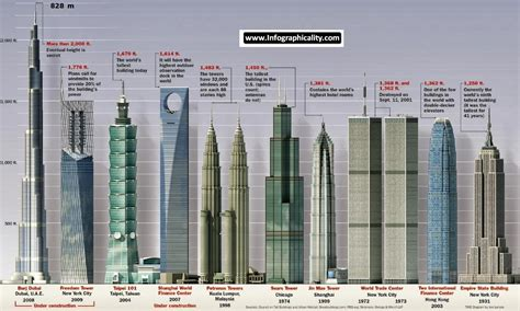 100 burj khalifa floor plan best in downtown the tallest buildings in the and chats all