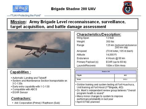 Concept Of Operations Template Navy by Defense Gov Briefing Slide