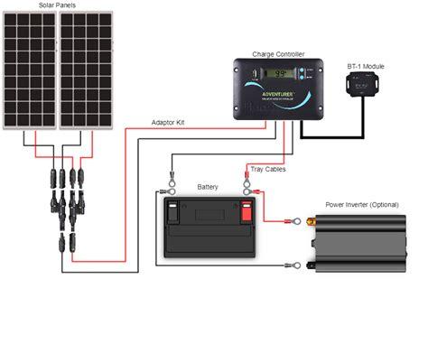 Rv Solar Panel Wiring by 200 Watt 12 Volt Monocrystalline Solar Rv Kit Renogy Solar