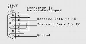 rs232 pinouts and wiring With serial cable wiring