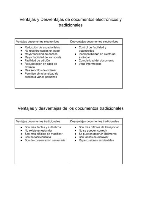 Calaméo - Ventajas Y Desventajas De Documentos