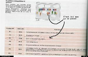 Schema Fusible 307 Hdi 90 : peugeot 307 voir le sujet correspondances des fusibles forum peugeot 307 307cc 307sw ~ Medecine-chirurgie-esthetiques.com Avis de Voitures